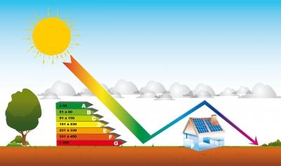 zonne energie zonnepanelen